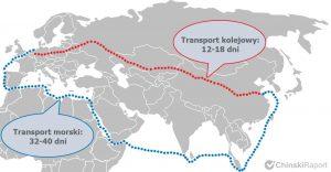 czas transportu z Chin